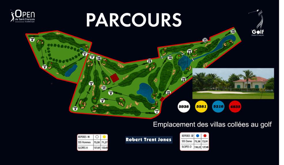 Parcours de Golf de Guadeloupe avec localisation des villas